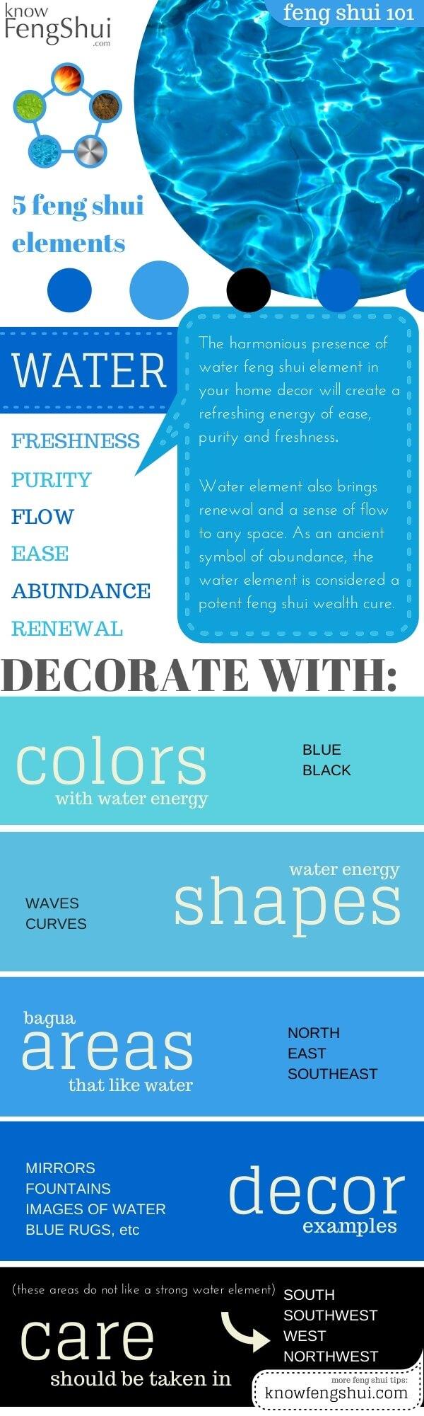 bubbles waterfalls and waves feng shui tile inspiration byrd tile. Black Bedroom Furniture Sets. Home Design Ideas